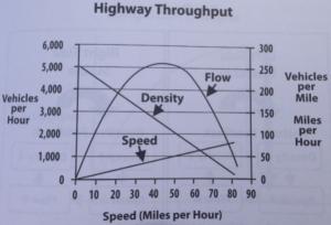 terrible chart