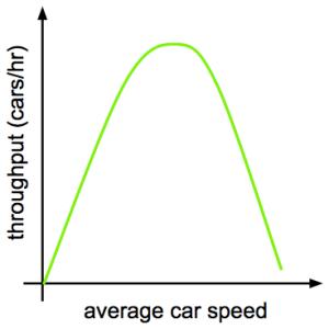throughput-vs-speed